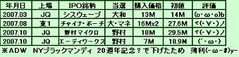 IPO10_2.jpg