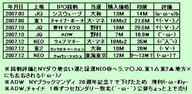 IPO2007x080_6.jpg