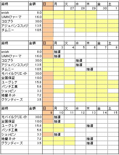 IPO_201212.JPG