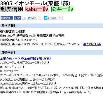 IppanShinyou_002.JPG