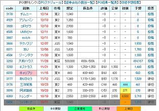 KurosawaFandoIPO_201211.JPG