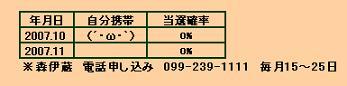 Moriizou_2007.jpg