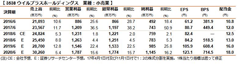 uirupurasu_180401.png