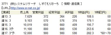 3771_SHisute,urisa-chi_1703.png