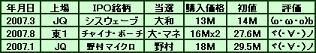 IPO2007x075_3.jpg