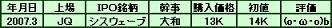 IPO2007x080_2.jpg