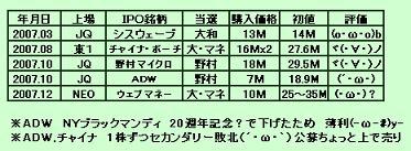 IPO2007x080_3.jpg