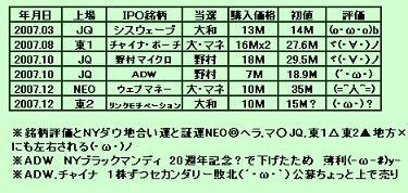IPO2007x080_4.jpg
