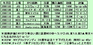 IPO2007x080_5.jpg