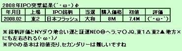 IPO2008x080_2.jpg