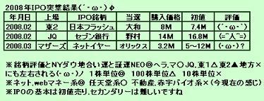 IPO2008x080_4.jpg