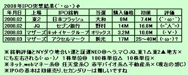 IPO2008x080_5.jpg