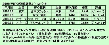IPO2008x080_6.jpg