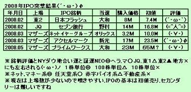 IPO2008x080_7.jpg