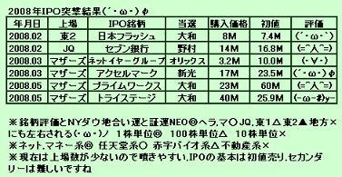 IPO2008x080_9.jpg
