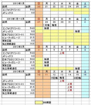IPO_Nittei_1301_2.JPG