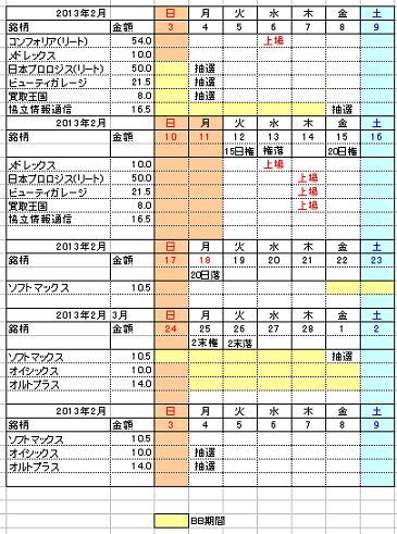 IPO_Nittei_1302_1.JPG