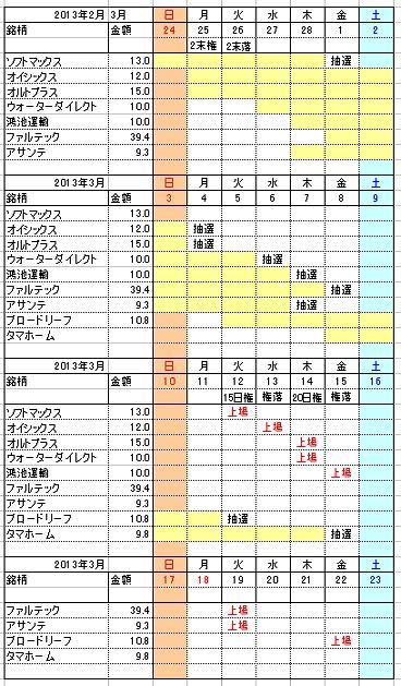 IPO_Nittei_1302_3.JPG