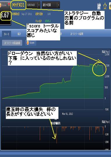 Invast_Shisutore_201204_03.jpg
