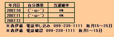 Moriizou_200712.jpg