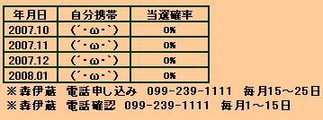 Moriizou_200801.jpg