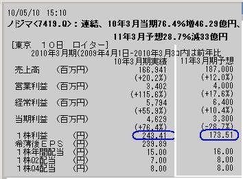 Nojima_Kessan_1003.jpg